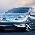 2012 Infiniti  LE Pure-Electric Concept