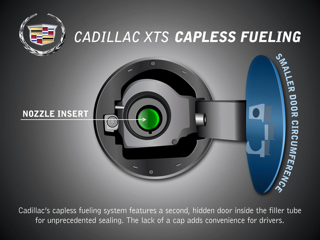 Cadillac shows XTS Capless Fueling System Cadillac shows XTS Capless Fueling System   More Advantageous